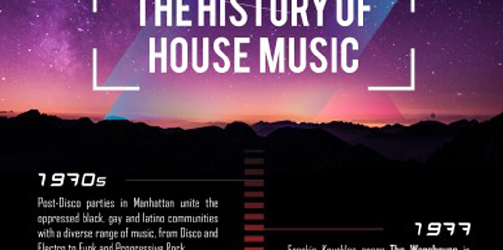 History of House Music